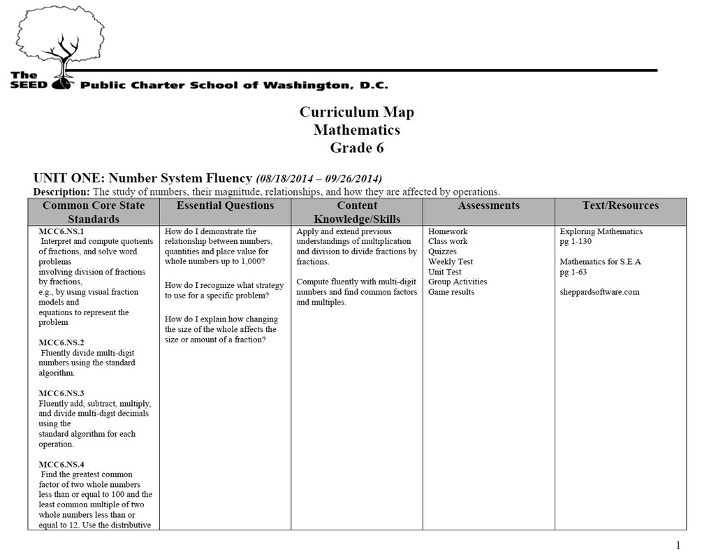 Standards & Curriculum Map - SEED School of Miami Math